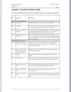 Free Silica Exposure Control Plan Template Word Example