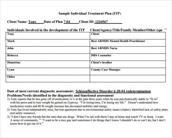 Psychotherapy Treatment Plan Template Doc