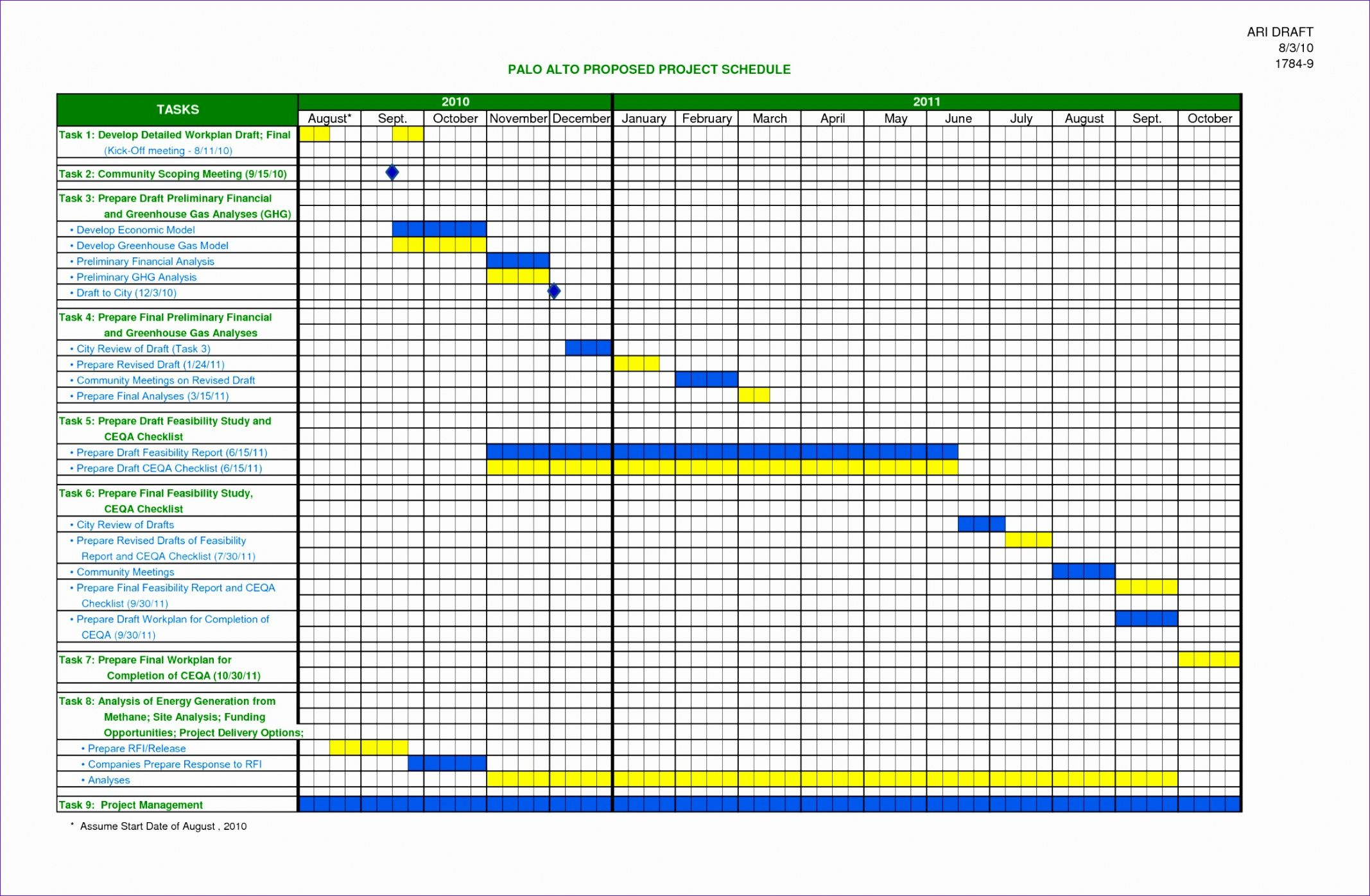 10 simple project plan template excel  excel templates work breakdown schedule template pdf