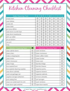 kitchen kitchen cleaning materials list dental office cleaning schedule template excel