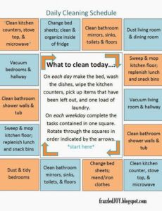 sample daily cleaning schedule {family friday} working mom schedule template