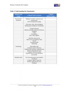 editable business continuity plan template in word and pdf formats continuity of government plan template sample